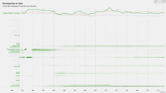 9gb_index.value.decomp.PrimaryProducerPr