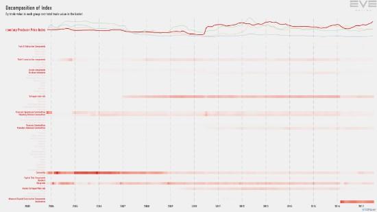 9hb_index.value.decomp.SecondaryProducer