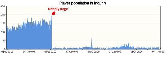 UnholyRage_Ingunn.jpg