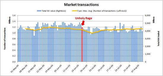 UnholyRage_Market.jpg