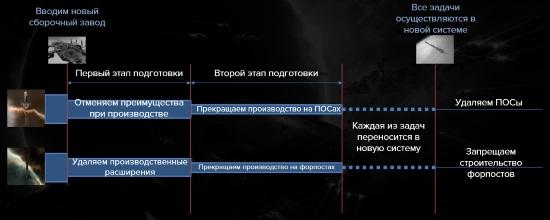 transition-ru-s.jpg